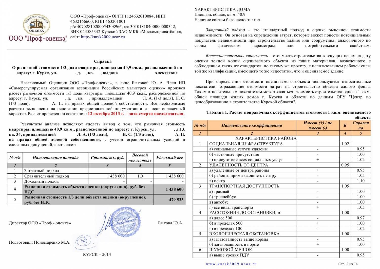 24 04 2014 независимый оценщик ооо проф