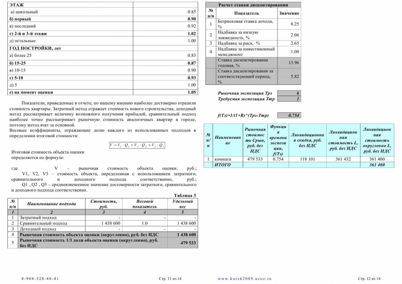 оценка стоимости предприятия реферат