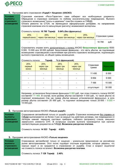 проверка полноты ресо рассчитать стоимость страховки авто Астане самый высокий