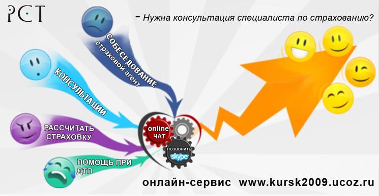 консультация страховой компании