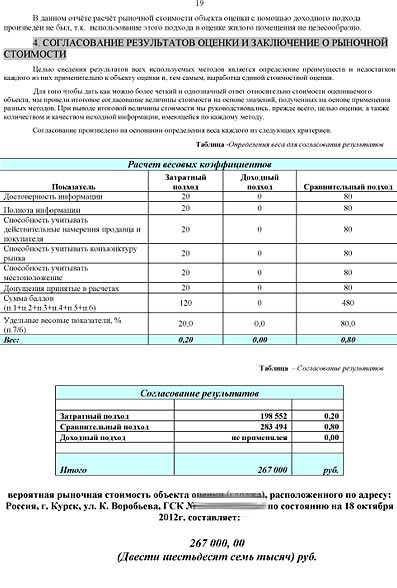 Отчет по оценке годовой арендной платы по земле этой
